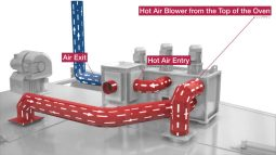 rotomachinery-stampaggio-rotazionale-regen